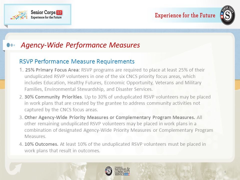 RSVP Performance Measure Requirements 1.