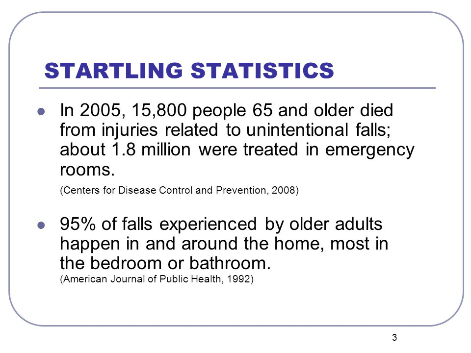 3 STARTLING STATISTICS In 2005, 15,800 people 65 and older died from injuries related to unintentional falls; about 1.8 million were treated in emergency rooms.
