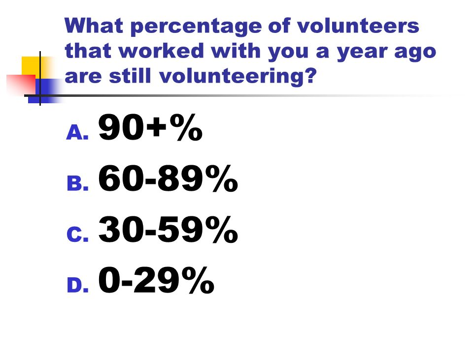 What percentage of volunteers that worked with you a year ago are still volunteering.