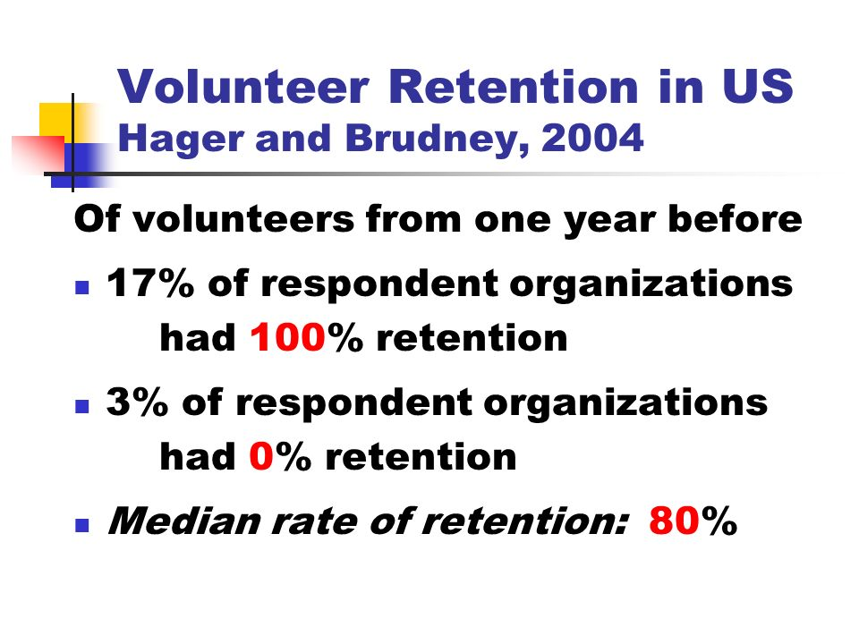Volunteer Retention in US Hager and Brudney, 2004 Of volunteers from one year before 17% of respondent organizations had 100% retention 3% of respondent organizations had 0% retention Median rate of retention: 80%