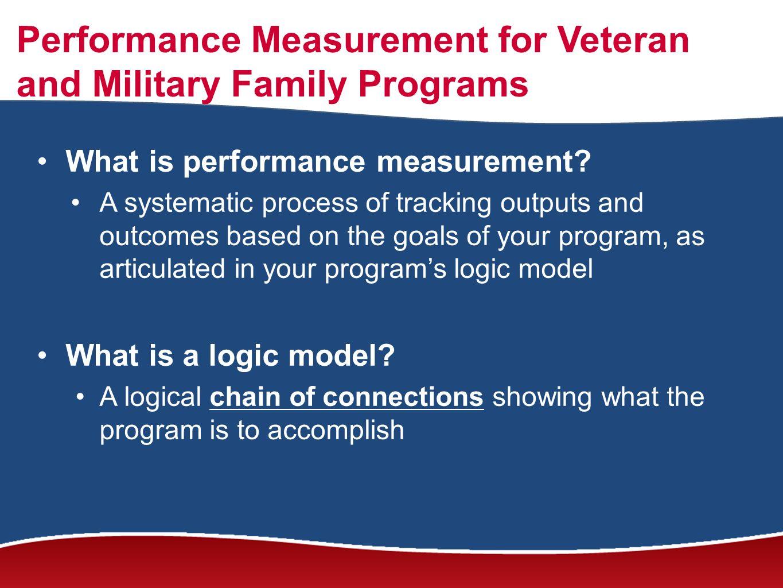 Performance Measurement for Veteran and Military Family Programs What is performance measurement.