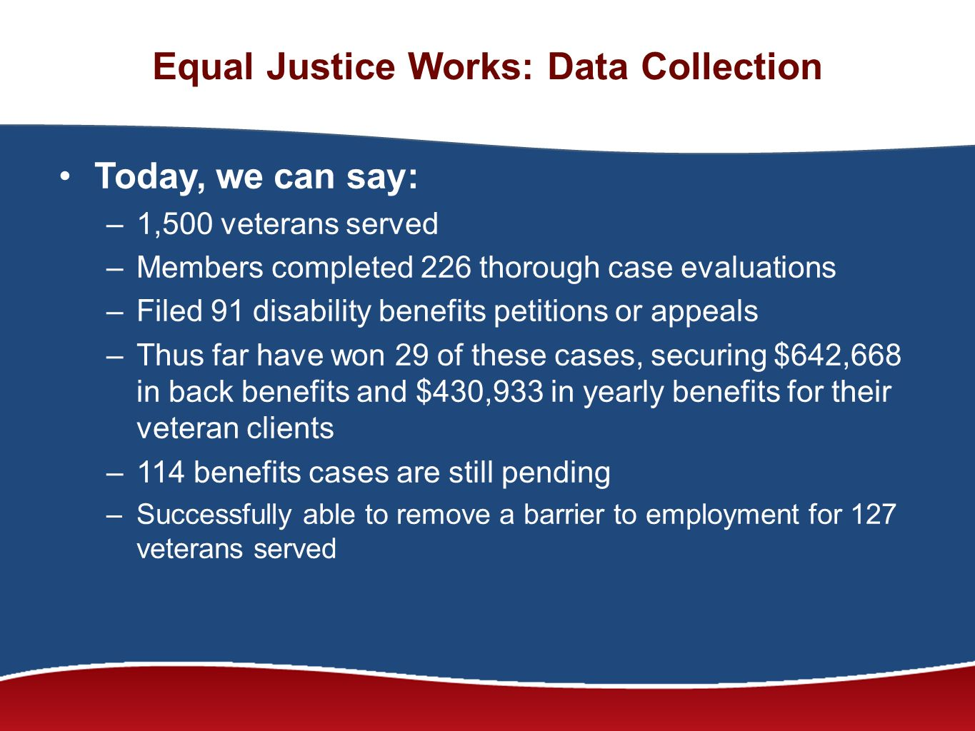 Equal Justice Works: Data Collection Today, we can say: –1,500 veterans served –Members completed 226 thorough case evaluations –Filed 91 disability benefits petitions or appeals –Thus far have won 29 of these cases, securing $642,668 in back benefits and $430,933 in yearly benefits for their veteran clients –114 benefits cases are still pending –Successfully able to remove a barrier to employment for 127 veterans served –Demographic information specific to veterans served (e.g., era of service, age, gender) –Number of veterans served for each particular legal issues, both on macro and micro levels