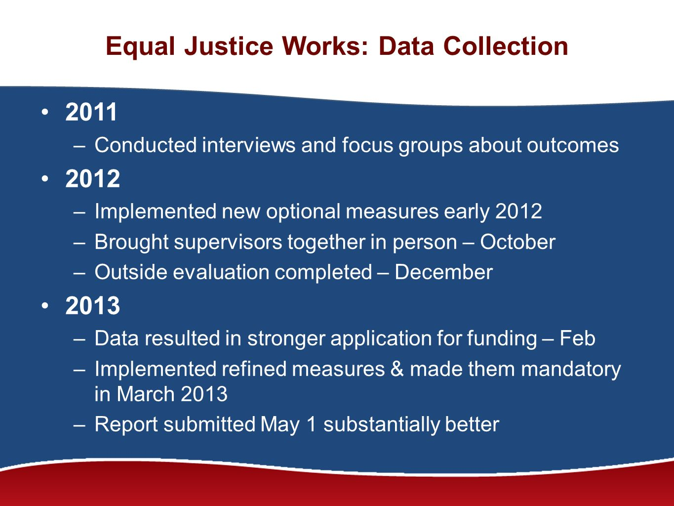 Equal Justice Works: Data Collection 2011 –Conducted interviews and focus groups about outcomes 2012 –Implemented new optional measures early 2012 –Brought supervisors together in person – October –Outside evaluation completed – December 2013 –Data resulted in stronger application for funding – Feb –Implemented refined measures & made them mandatory in March 2013 –Report submitted May 1 substantially better