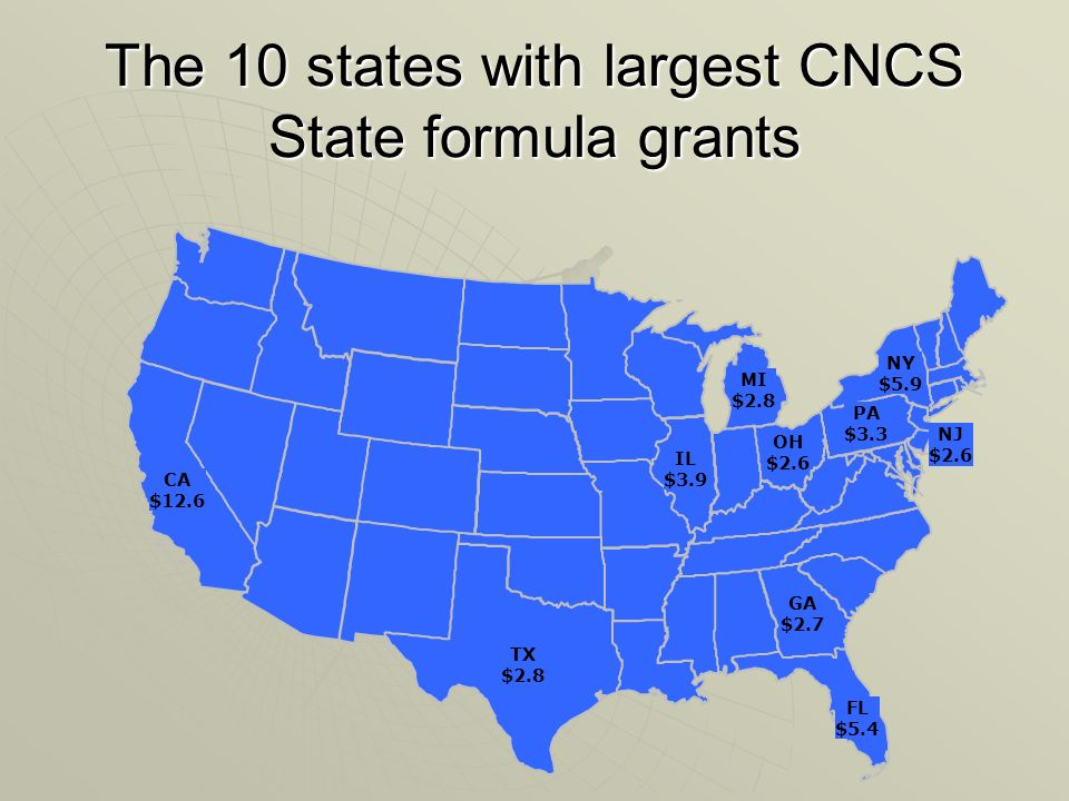 The 10 states with largest CNCS State formula grants CA $12.6 NY $5.9 FL $5.4 IL $3.9 PA $3.3 OH $2.6 MI $2.8 TX $2.8 GA $2.7 NJ $2.6