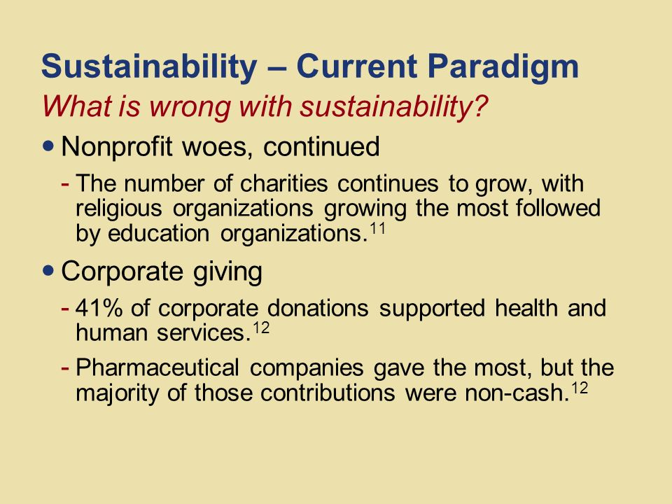 Sustainability – Current Paradigm Social pressures - Current US population of 297 million people is expected to be 336 million by 2020 and 392 million by 2040.