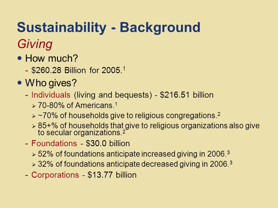 Shifting the Sustainability Paradigm: Eliminating Programs Jim Snell Deputy Director, TCNCS Multi-State Cross-Program National Service Conference July 14, 2006 Atlanta, Georgia