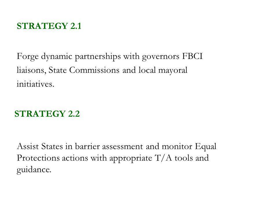 STRATEGY 2.1 Forge dynamic partnerships with governors FBCI liaisons, State Commissions and local mayoral initiatives.