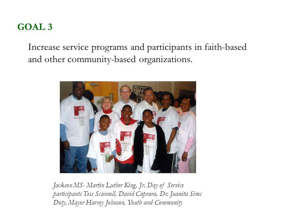 GOAL 3 Increase service programs and participants in faith-based and other community-based organizations.