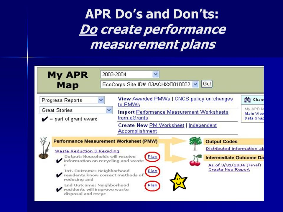 12 APR Dos and Donts: Do create performance measurement plans