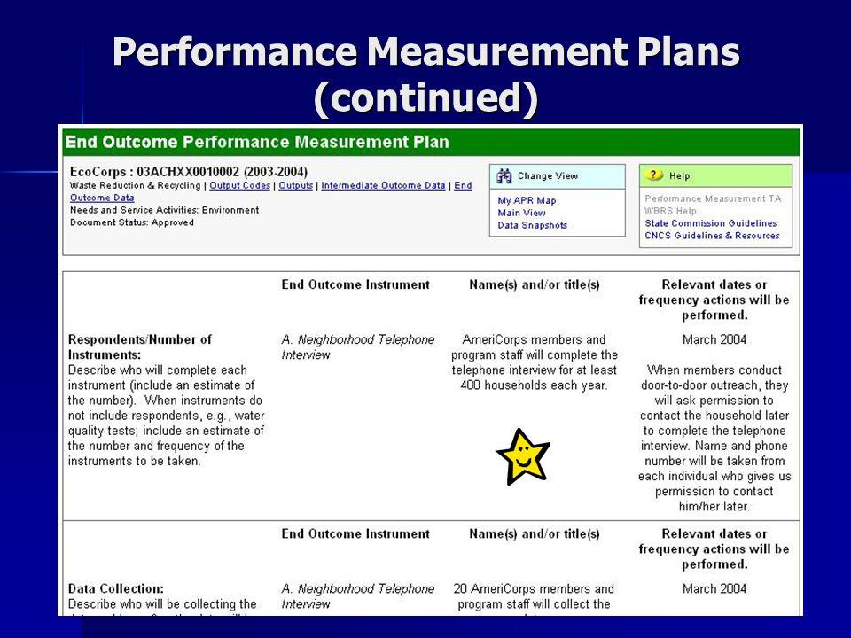 14 Performance Measurement Plans (continued)