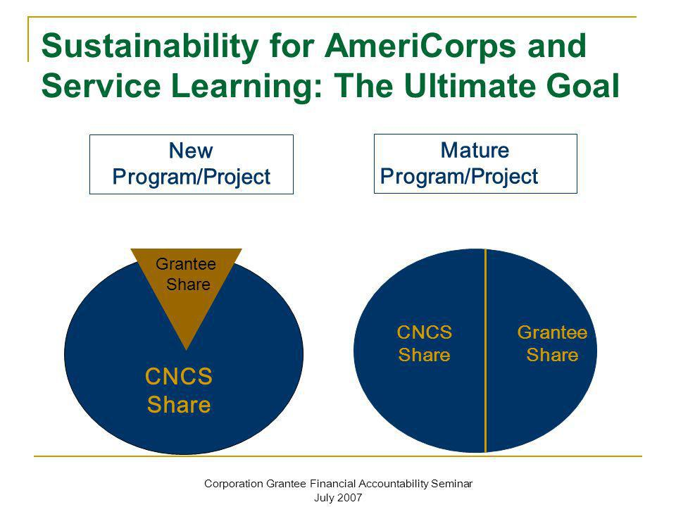Corporation Grantee Financial Accountability Seminar July 2007 Sustainability for AmeriCorps and Service Learning: The Ultimate Goal New Program/Proje