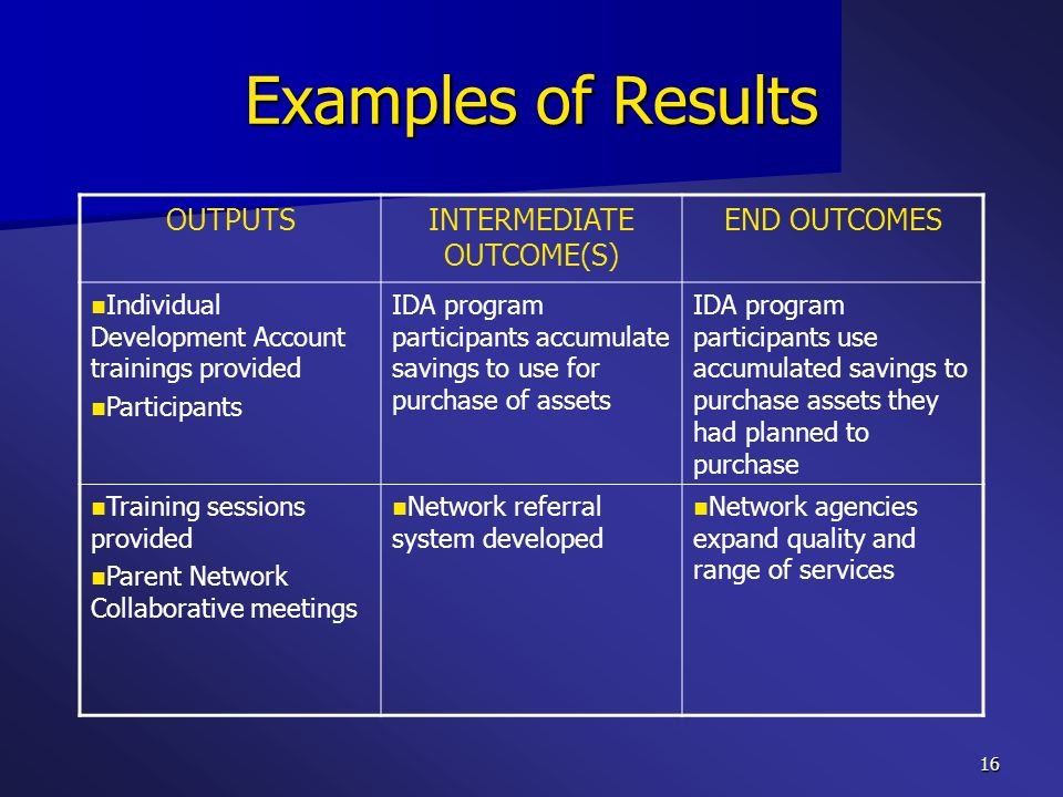 16 Examples of Results OUTPUTSINTERMEDIATE OUTCOME(S) END OUTCOMES Individual Development Account trainings provided Participants IDA program particip