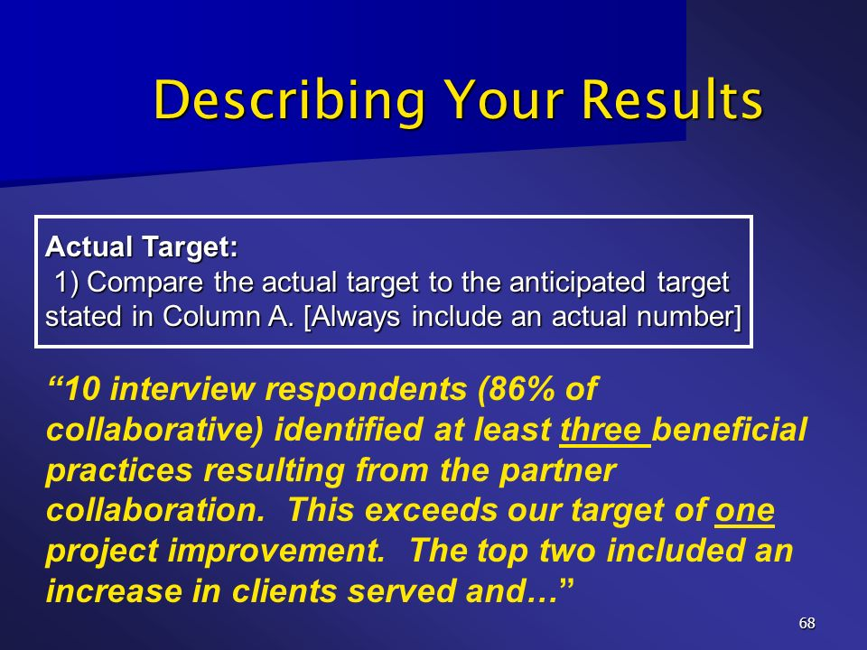 68 Describing Your Results Actual Target: 1) Compare the actual target to the anticipated target stated in Column A. [Always include an actual number]