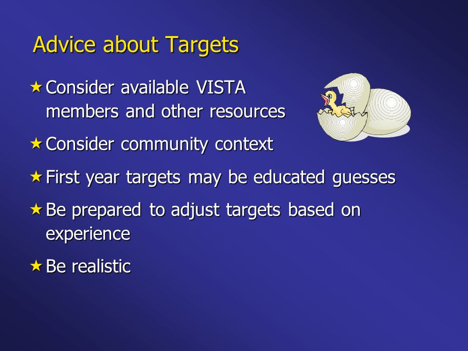 Advice about Targets Consider available VISTA members and other resources Consider available VISTA members and other resources Consider community context Consider community context First year targets may be educated guesses First year targets may be educated guesses Be prepared to adjust targets based on experience Be prepared to adjust targets based on experience Be realistic Be realistic