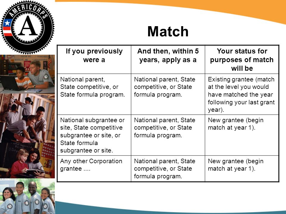 Match If you previously were a And then, within 5 years, apply as a Your status for purposes of match will be National parent, State competitive, or State formula program.