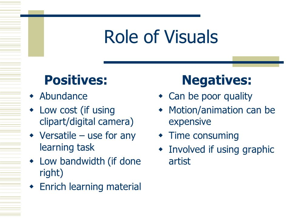 Role of Visuals Positives: Abundance Low cost (if using clipart/digital camera) Versatile – use for any learning task Low bandwidth (if done right) Enrich learning material Negatives: Can be poor quality Motion/animation can be expensive Time consuming Involved if using graphic artist