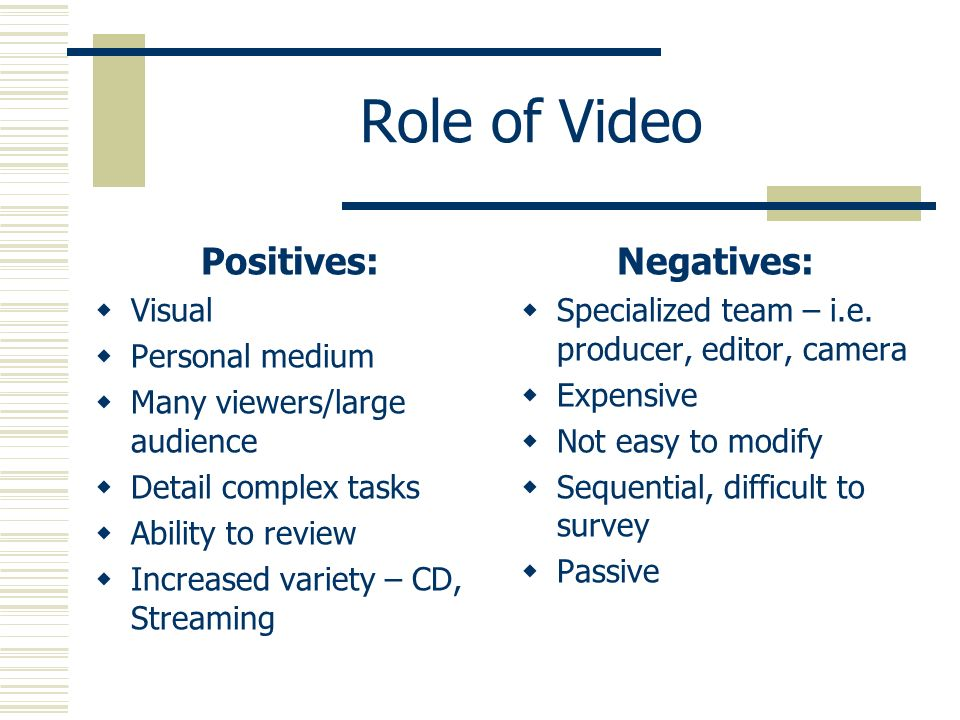 Role of Video Positives: Visual Personal medium Many viewers/large audience Detail complex tasks Ability to review Increased variety – CD, Streaming N