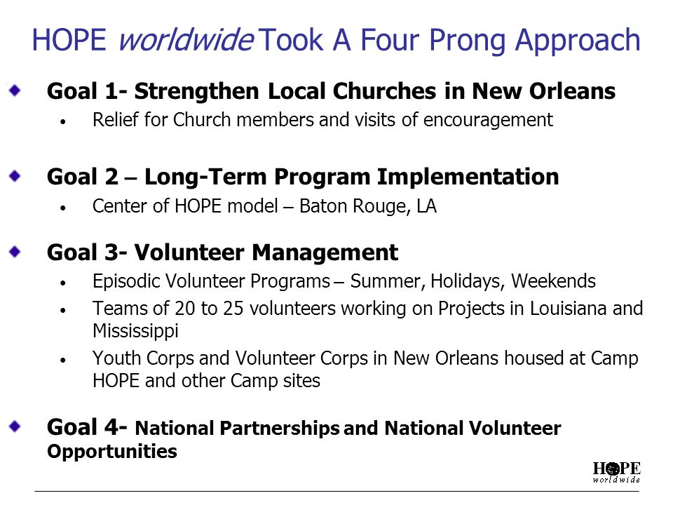 HOPE worldwide Took A Four Prong Approach Goal 1- Strengthen Local Churches in New Orleans Relief for Church members and visits of encouragement Goal 2 – Long-Term Program Implementation Center of HOPE model – Baton Rouge, LA Goal 3- Volunteer Management Episodic Volunteer Programs – Summer, Holidays, Weekends Teams of 20 to 25 volunteers working on Projects in Louisiana and Mississippi Youth Corps and Volunteer Corps in New Orleans housed at Camp HOPE and other Camp sites Goal 4- National Partnerships and National Volunteer Opportunities