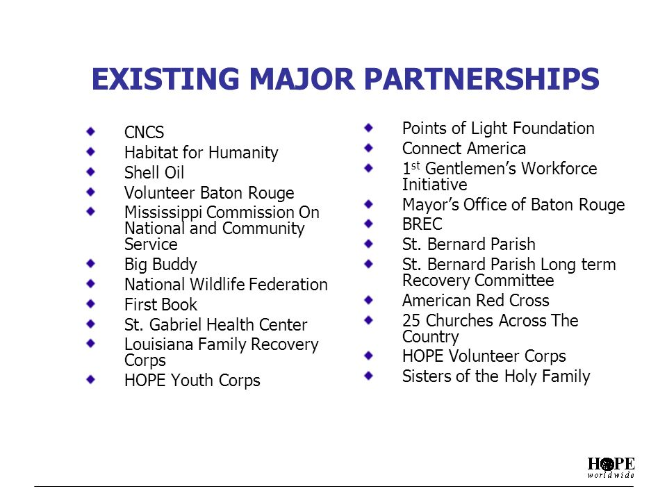 EXISTING MAJOR PARTNERSHIPS CNCS Habitat for Humanity Shell Oil Volunteer Baton Rouge Mississippi Commission On National and Community Service Big Buddy National Wildlife Federation First Book St.