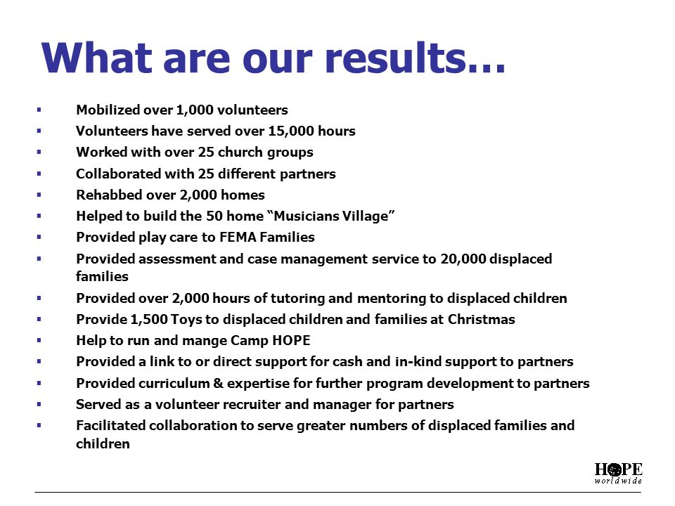 What are our results… Mobilized over 1,000 volunteers Volunteers have served over 15,000 hours Worked with over 25 church groups Collaborated with 25 different partners Rehabbed over 2,000 homes Helped to build the 50 home Musicians Village Provided play care to FEMA Families Provided assessment and case management service to 20,000 displaced families Provided over 2,000 hours of tutoring and mentoring to displaced children Provide 1,500 Toys to displaced children and families at Christmas Help to run and mange Camp HOPE Provided a link to or direct support for cash and in-kind support to partners Provided curriculum & expertise for further program development to partners Served as a volunteer recruiter and manager for partners Facilitated collaboration to serve greater numbers of displaced families and children