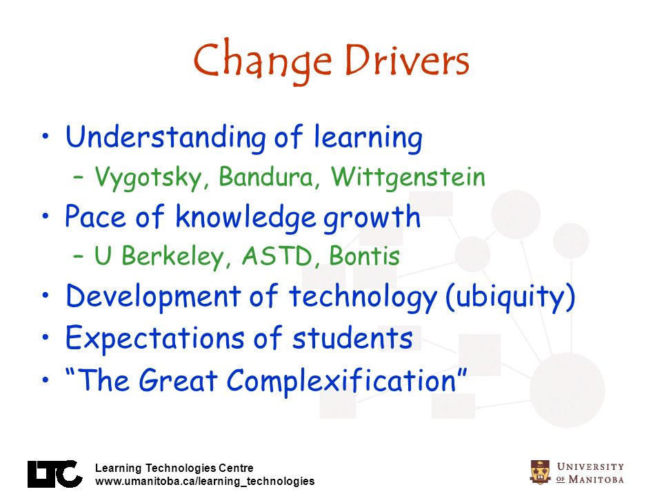Learning Technologies Centre www.umanitoba.ca/learning_technologies Change Drivers Understanding of learning –Vygotsky, Bandura, Wittgenstein Pace of knowledge growth –U Berkeley, ASTD, Bontis Development of technology (ubiquity) Expectations of students The Great Complexification
