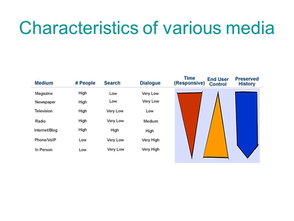 Characteristics of various media