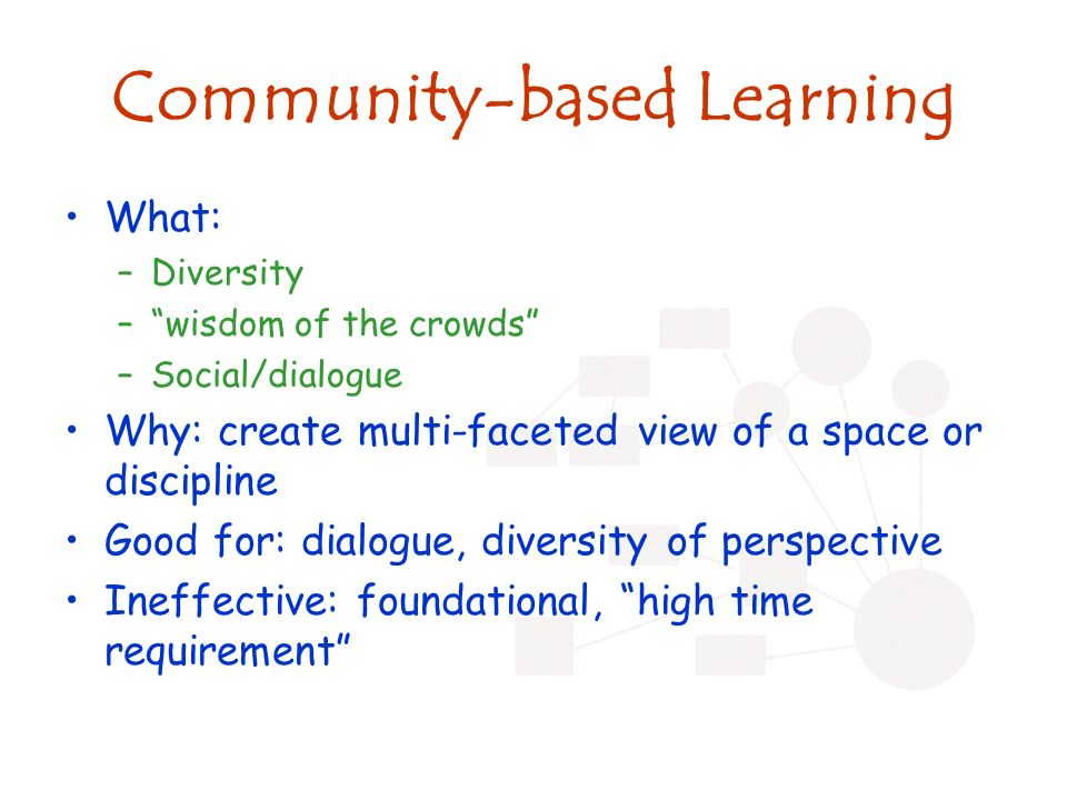 Community-based Learning What: –Diversity –wisdom of the crowds –Social/dialogue Why: create multi-faceted view of a space or discipline Good for: dialogue, diversity of perspective Ineffective: foundational, high time requirement