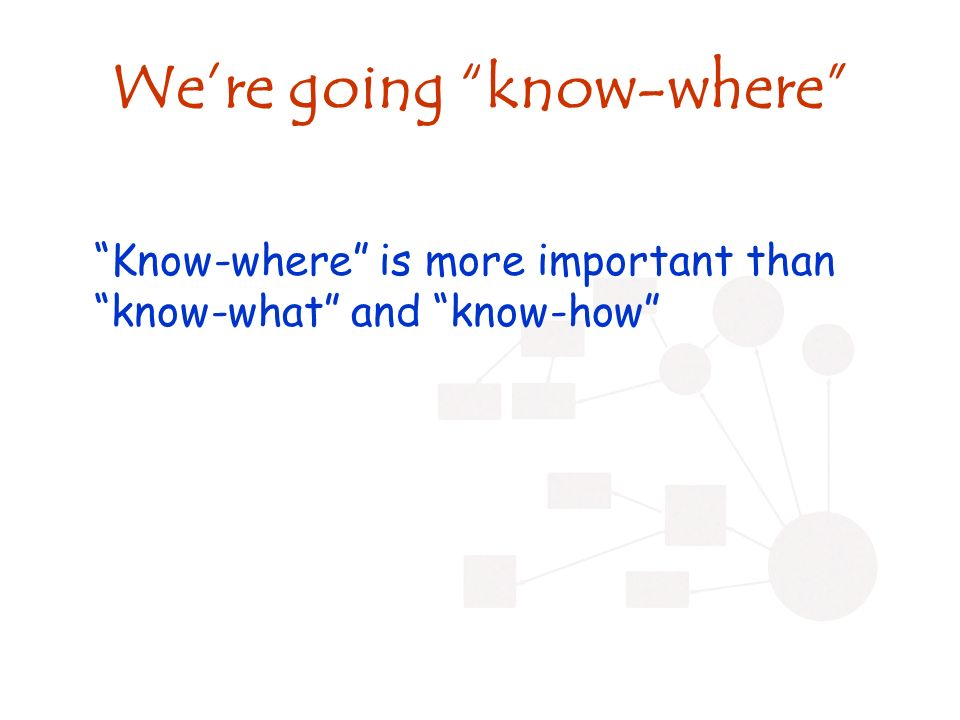 Were going know-where Know-where is more important than know-what and know-how
