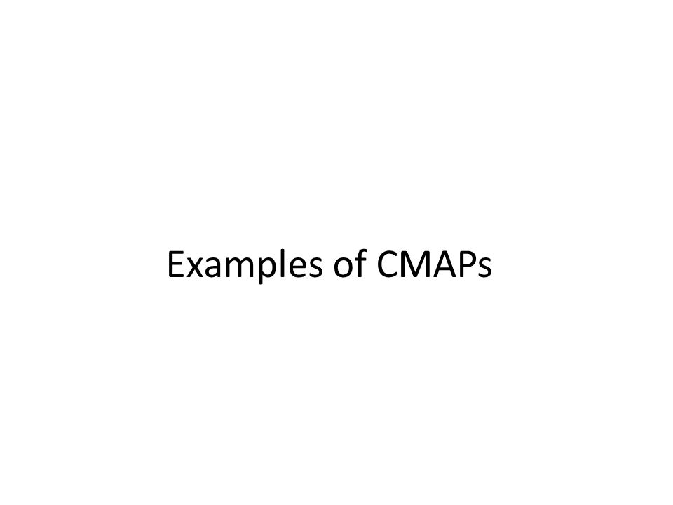 Examples of CMAPs