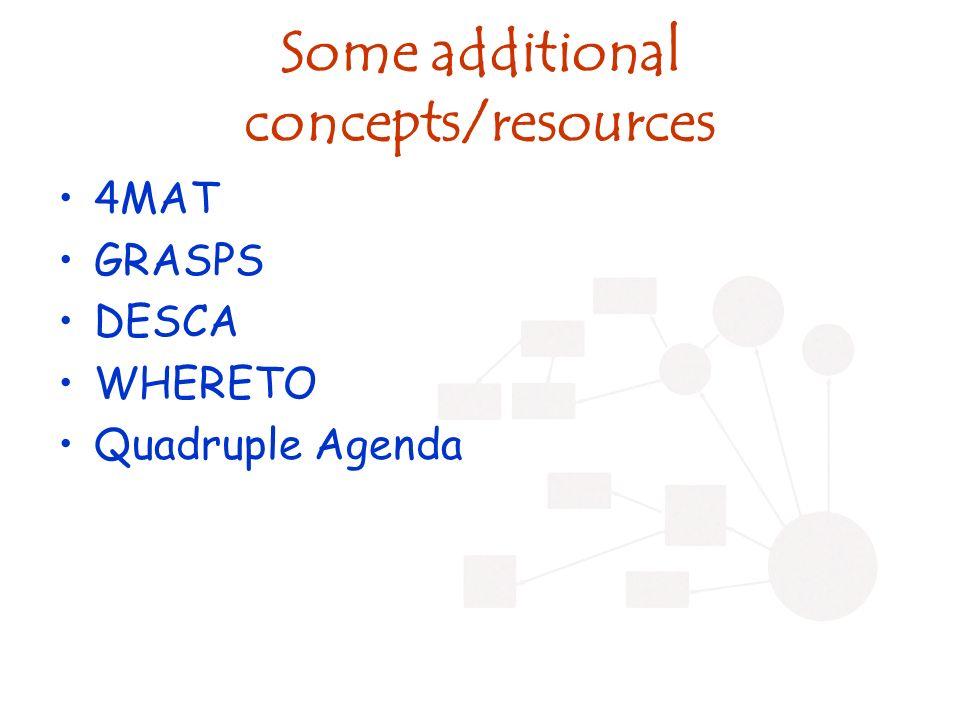 Some additional concepts/resources 4MAT GRASPS DESCA WHERETO Quadruple Agenda