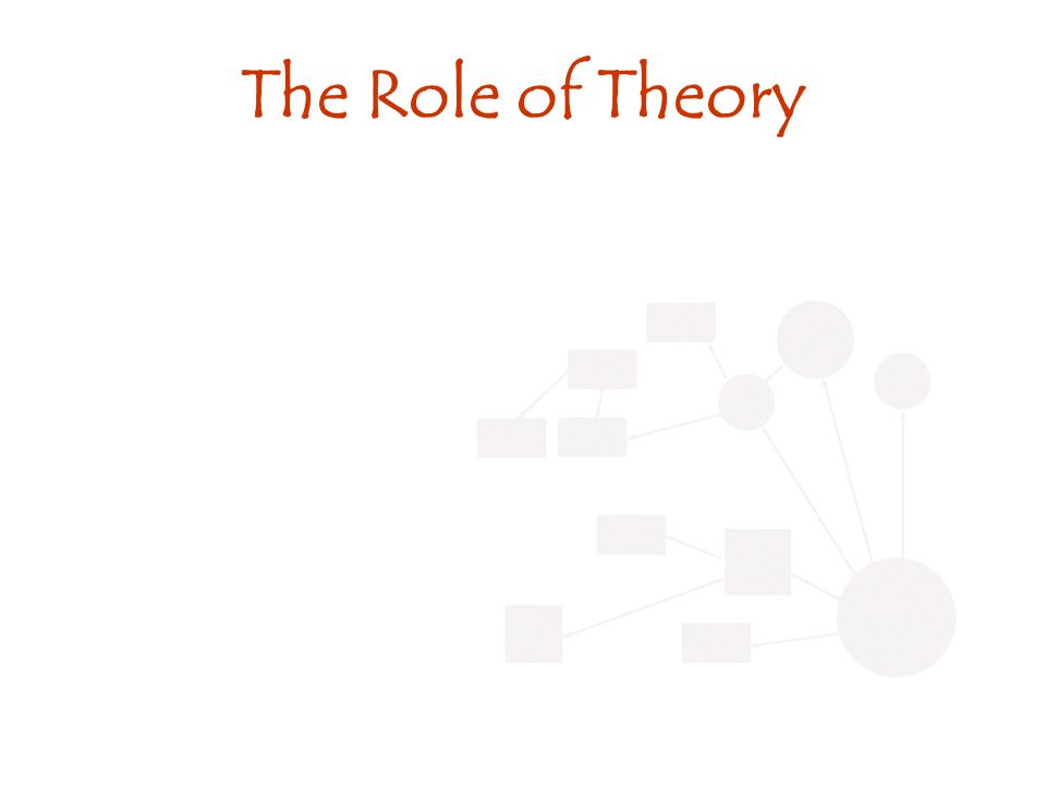 The Role of Theory