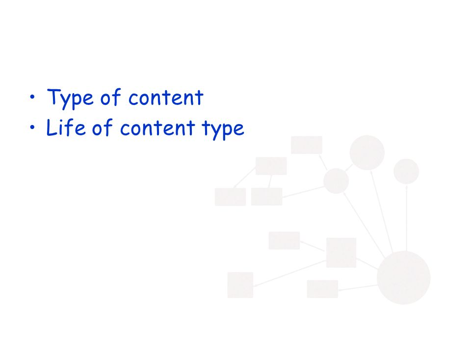 Type of content Life of content type
