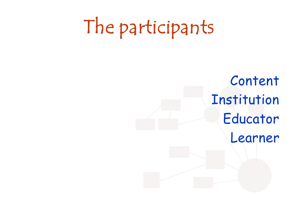 The participants Content Institution Educator Learner