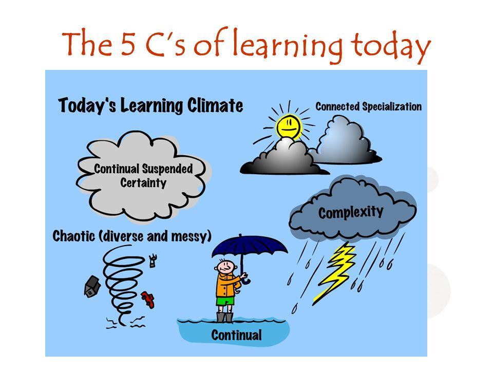 The 5 Cs of learning today