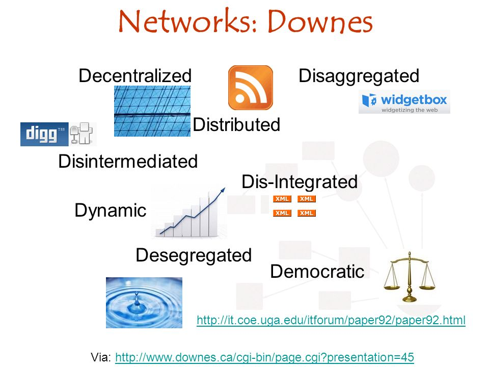 Decentralized Distributed Disintermediated Disaggregated Dis-Integrated Democratic Dynamic Desegregated http://it.coe.uga.edu/itforum/paper92/paper92.html Via: http://www.downes.ca/cgi-bin/page.cgi presentation=45http://www.downes.ca/cgi-bin/page.cgi presentation=45 Networks: Downes