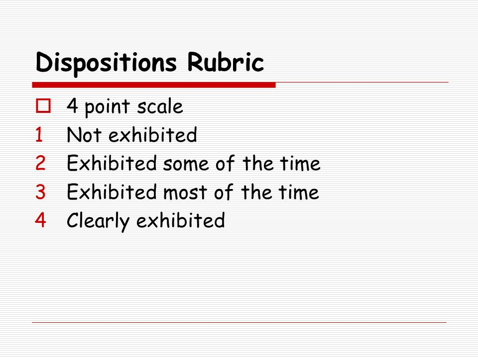 Dispositions Rubric 4 point scale 1Not exhibited 2Exhibited some of the time 3Exhibited most of the time 4Clearly exhibited