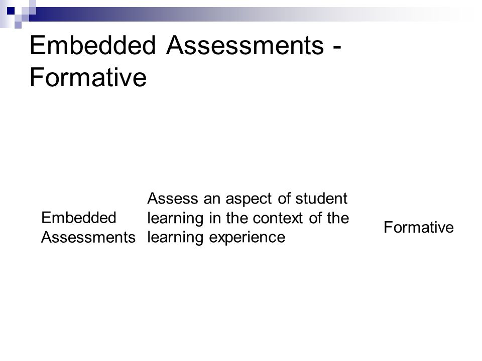 Embedded Assessments - Formative Embedded Assessments Assess an aspect of student learning in the context of the learning experience Formative