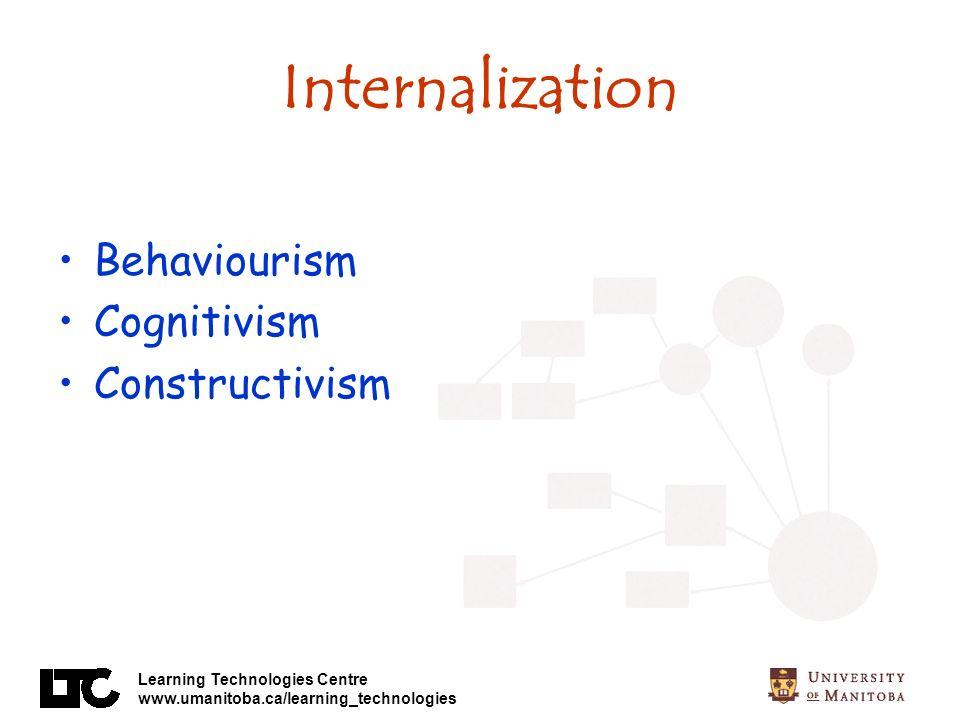 Learning Technologies Centre www.umanitoba.ca/learning_technologies Internalization Behaviourism Cognitivism Constructivism