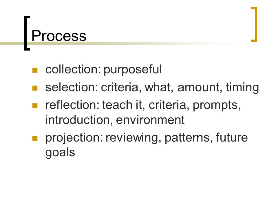 Process collection: purposeful selection: criteria, what, amount, timing reflection: teach it, criteria, prompts, introduction, environment projection: reviewing, patterns, future goals