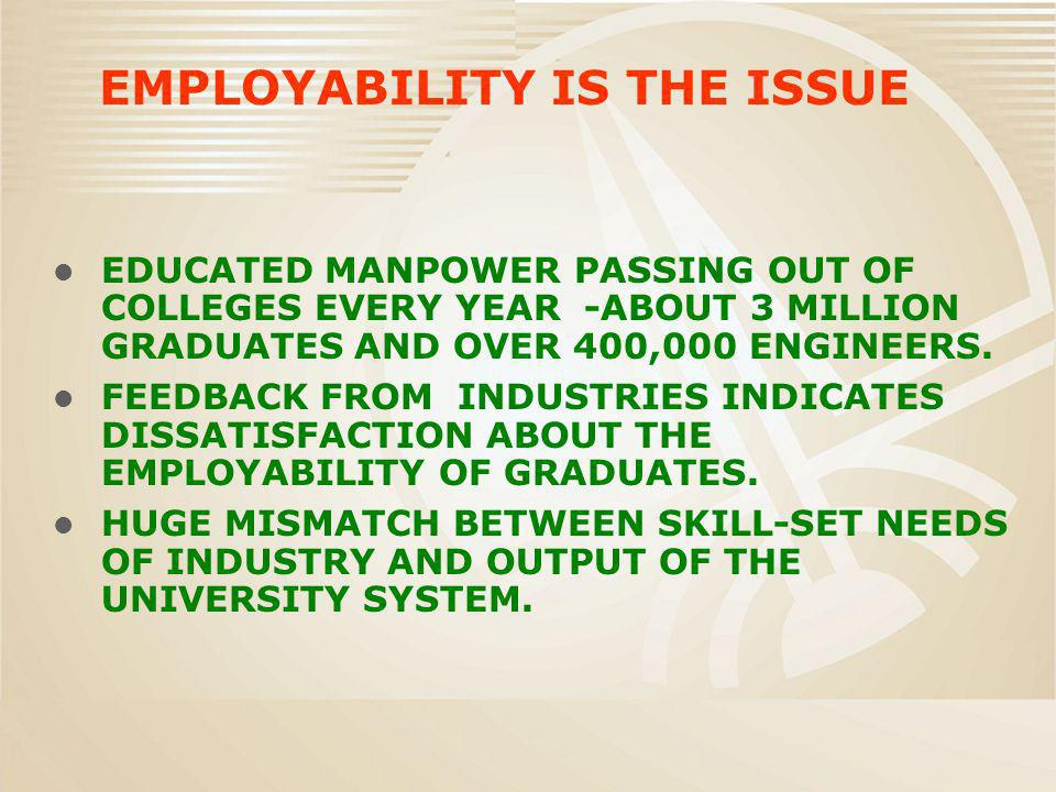 EDUCATED MANPOWER PASSING OUT OF COLLEGES EVERY YEAR -ABOUT 3 MILLION GRADUATES AND OVER 400,000 ENGINEERS. FEEDBACK FROM INDUSTRIES INDICATES DISSATI