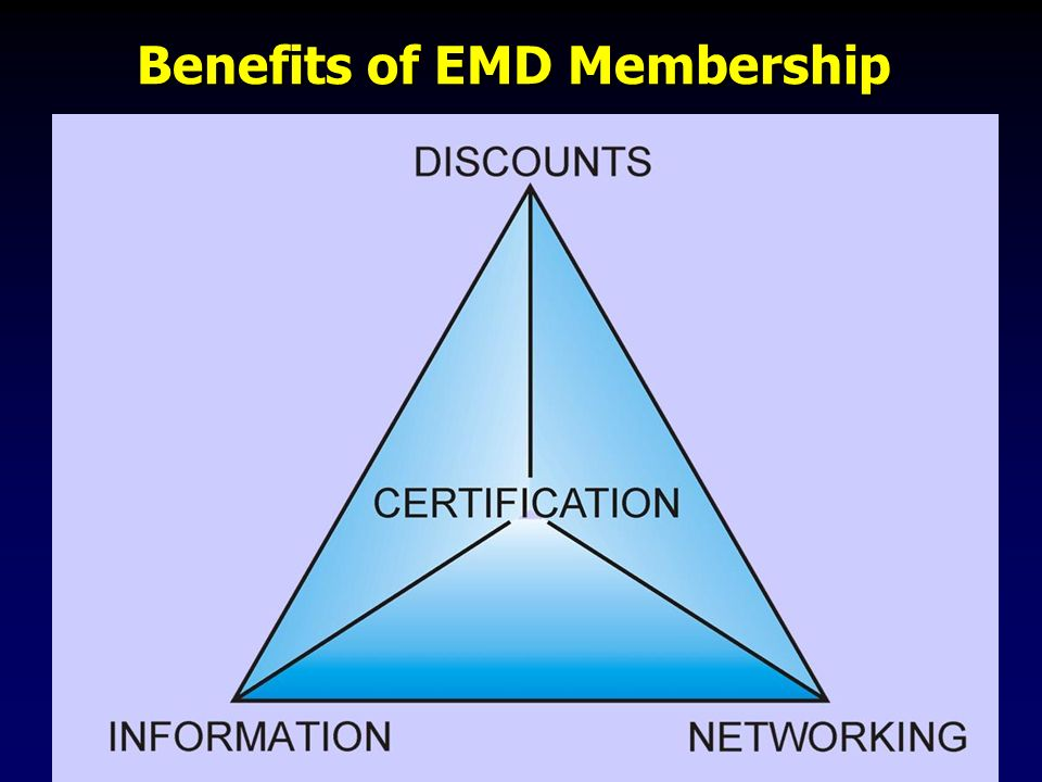 Benefits of EMD Membership
