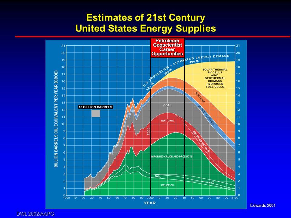 DWL 2002/AAPG Edwards 2001 Estimates of 21st Century United States Energy Supplies PetroleumGeoscientistCareerOpportunities