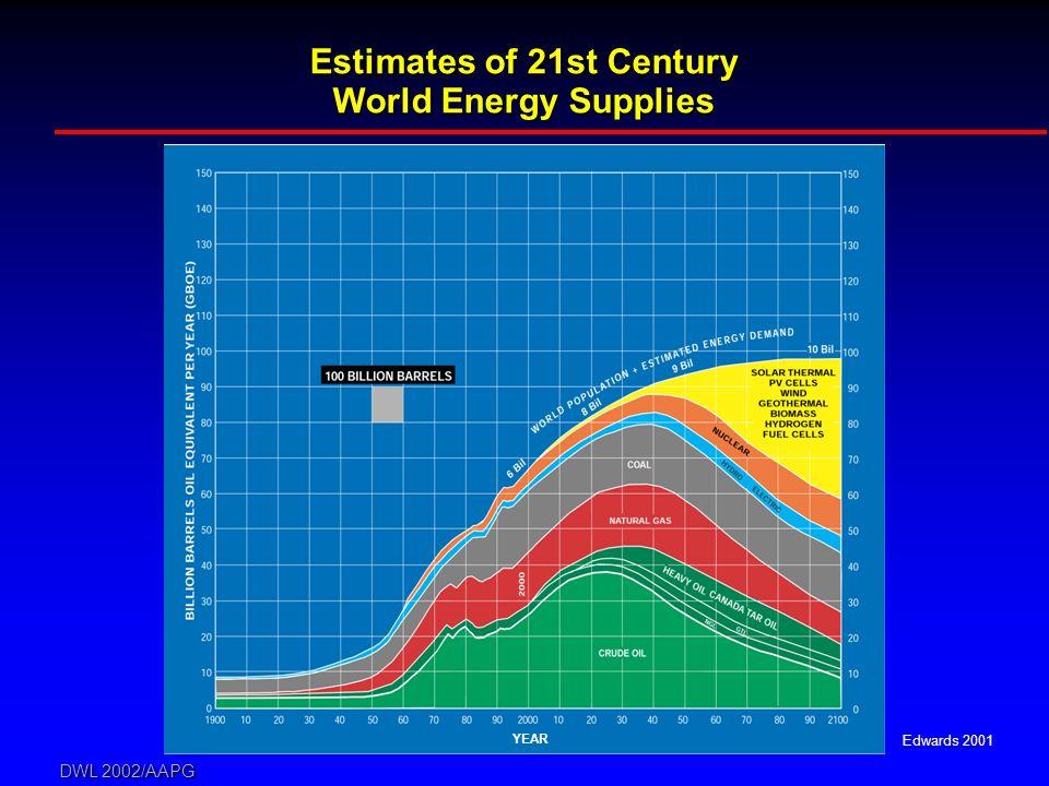 DWL 2002/AAPG Edwards 2001 YEAR Estimates of 21st Century World Energy Supplies