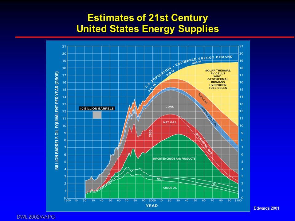 DWL 2002/AAPG Edwards 2001 Estimates of 21st Century United States Energy Supplies