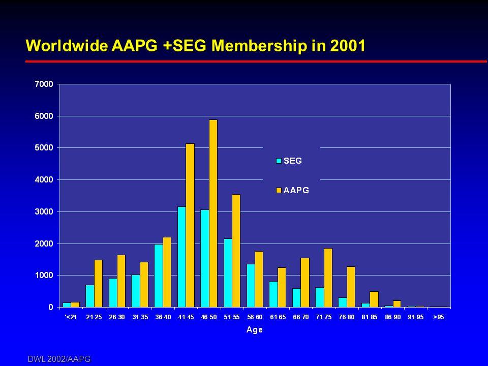 DWL 2002/AAPG Worldwide AAPG +SEG Membership in 2001
