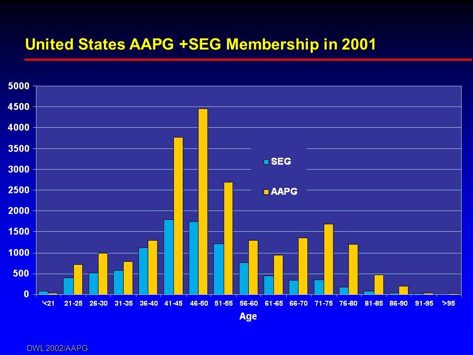 DWL 2002/AAPG United States AAPG +SEG Membership in 2001