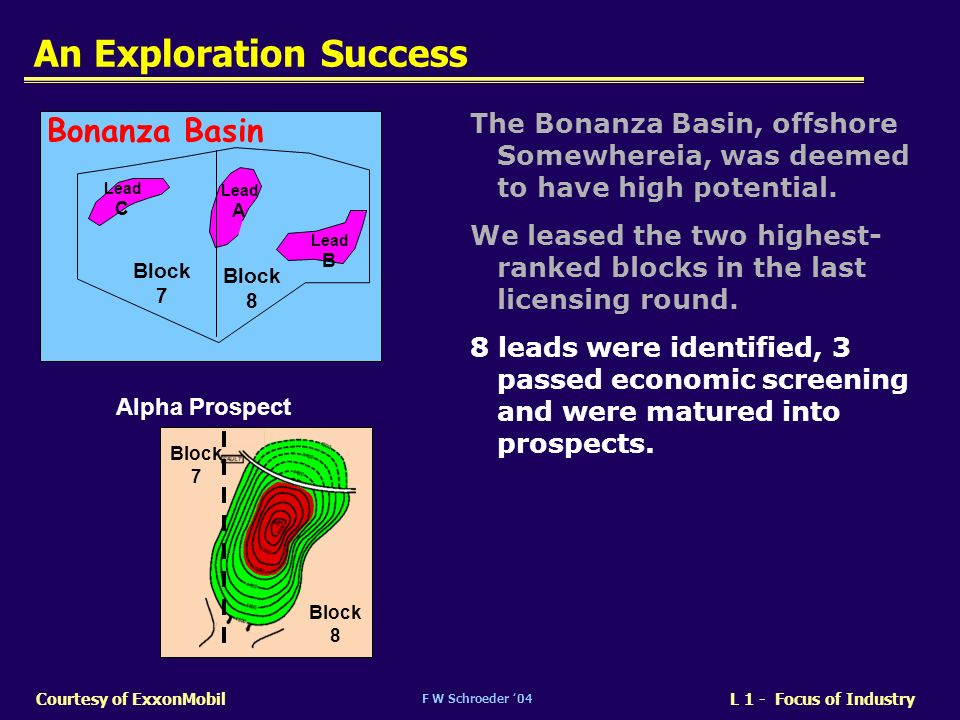 F W Schroeder 04 L 1 - Focus of IndustryCourtesy of ExxonMobil An Exploration Success The Bonanza Basin, offshore Somewhereia, was deemed to have high potential.