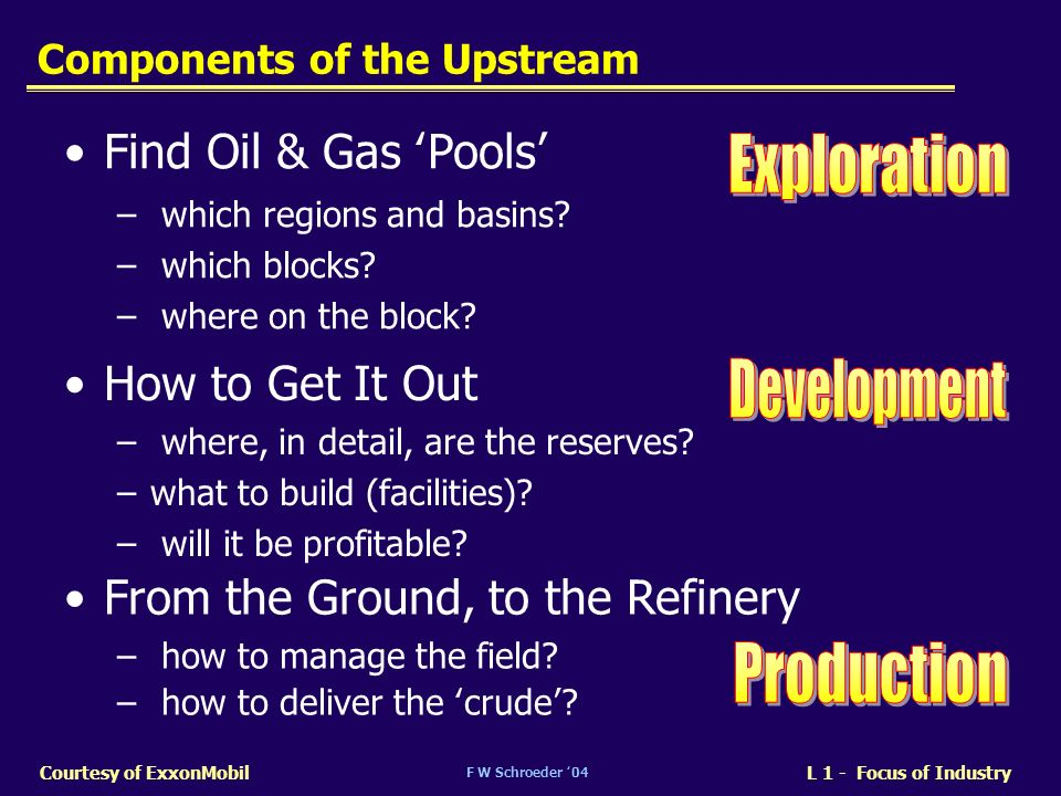F W Schroeder 04 L 1 - Focus of IndustryCourtesy of ExxonMobil Components of the Upstream How to Get It Out – where, in detail, are the reserves? –wha