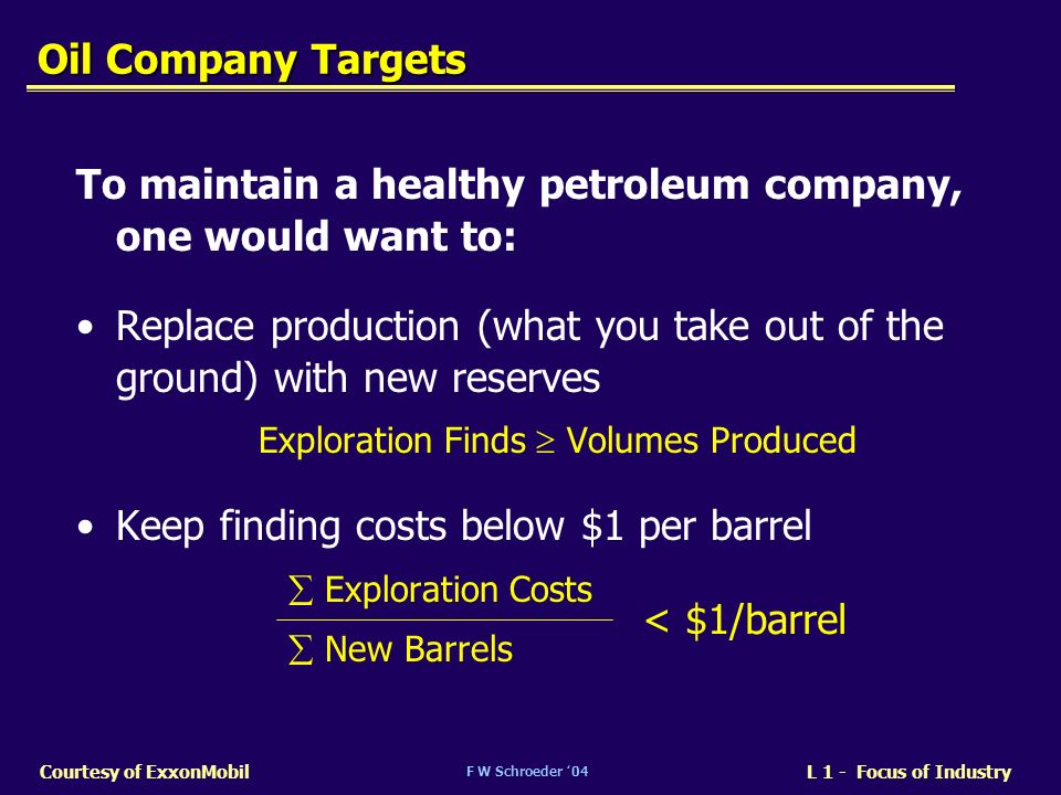F W Schroeder 04 L 1 - Focus of IndustryCourtesy of ExxonMobil Oil Company Targets To maintain a healthy petroleum company, one would want to: Replace production (what you take out of the ground) with new reserves Exploration Finds Volumes Produced Keep finding costs below $1 per barrel Exploration Costs New Barrels < $1/barrel