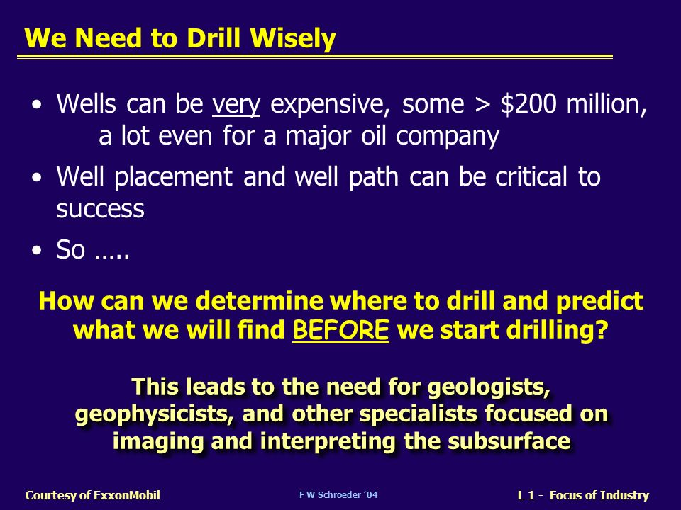F W Schroeder 04 L 1 - Focus of IndustryCourtesy of ExxonMobil We Need to Drill Wisely Wells can be very expensive, some > $200 million, a lot even for a major oil company Well placement and well path can be critical to success So …..